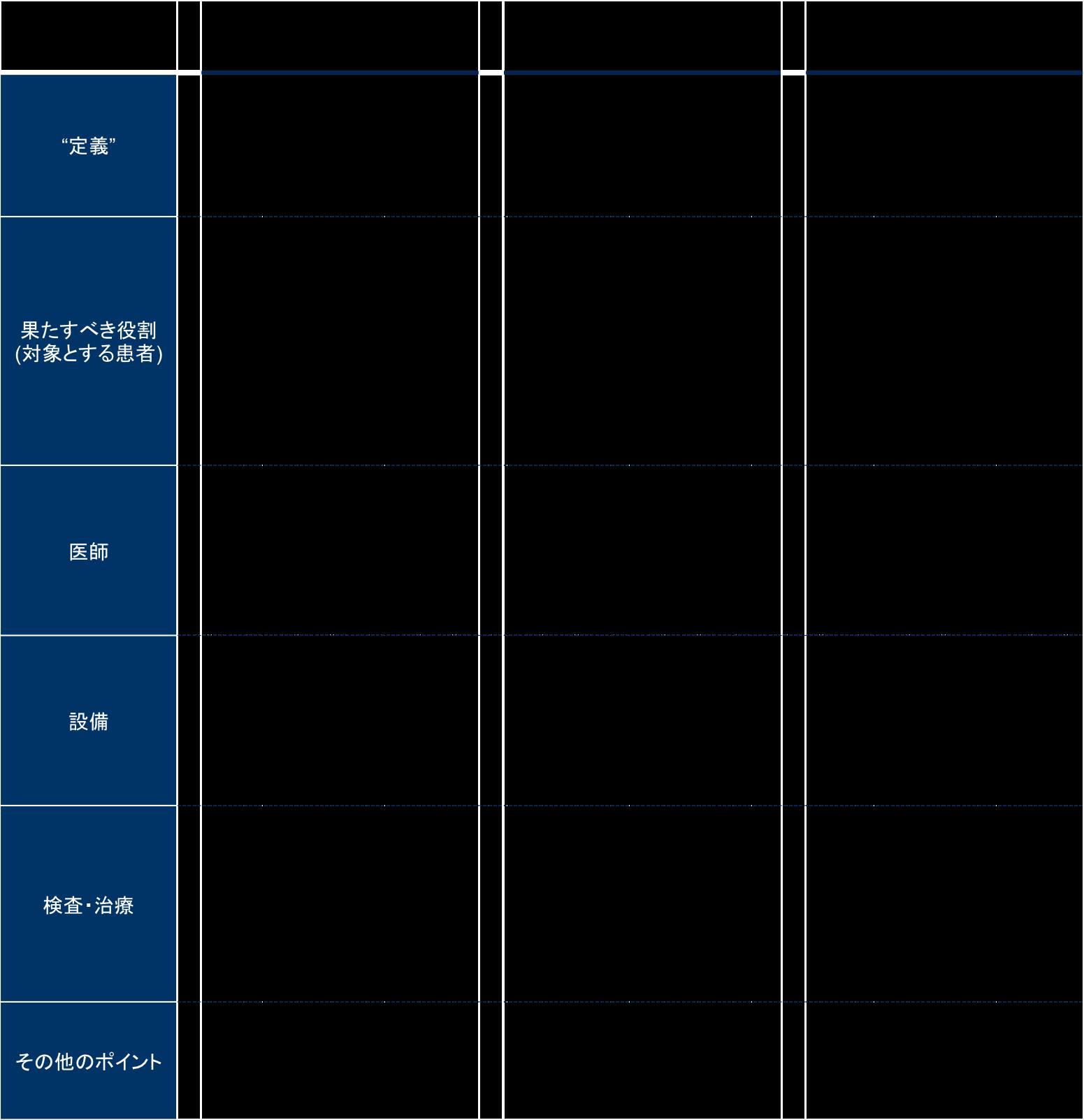 150909_hospital classification
