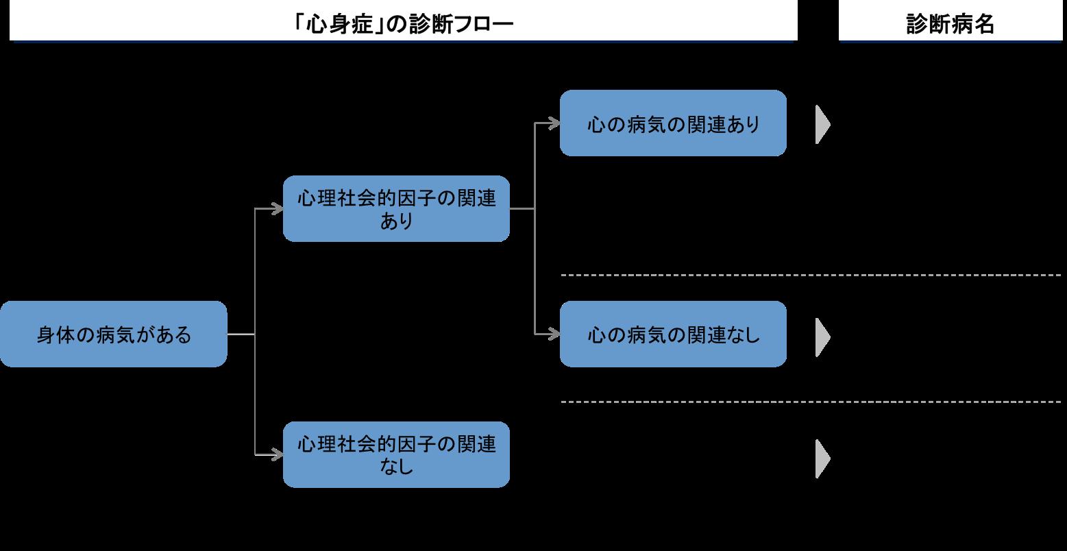 151001_shinshinsho